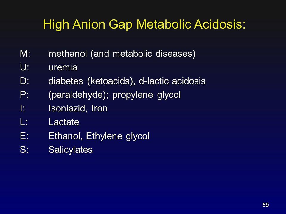 High Anion Gap Metabolic Acidosis: