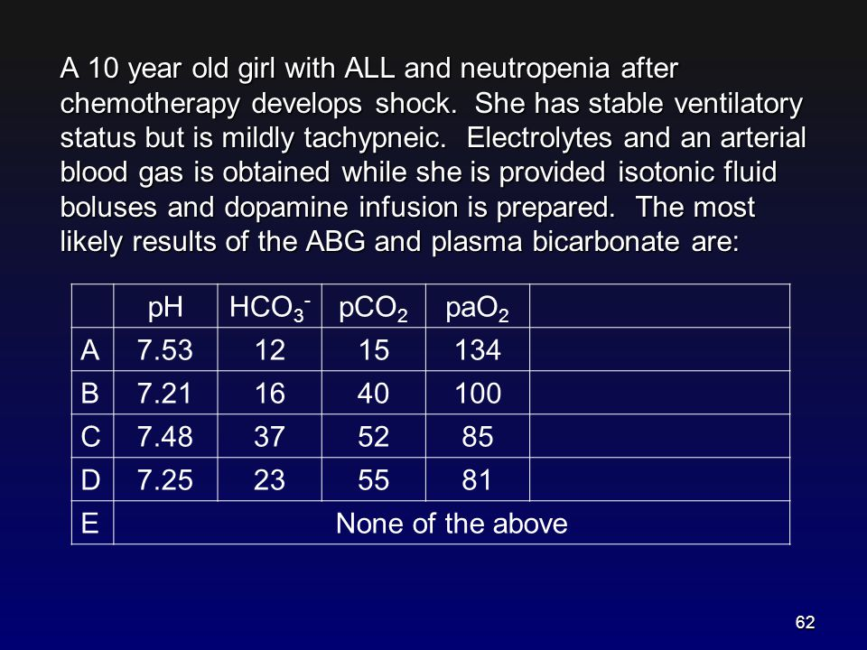 A 10 year old girl with ALL and neutropenia after chemotherapy develops shock. She has stable ventilatory status but is mildly tachypneic. Electrolytes and an arterial blood gas is obtained while she is provided isotonic fluid boluses and dopamine infusion is prepared. The most likely results of the ABG and plasma bicarbonate are: