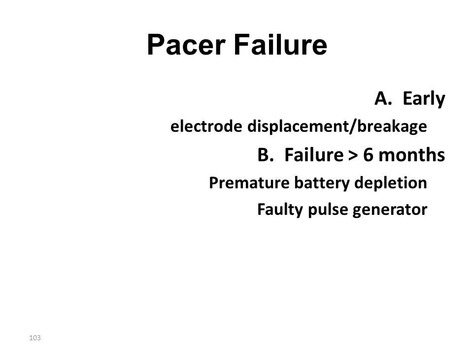 Pacer Failure A. Early B. Failure > 6 months