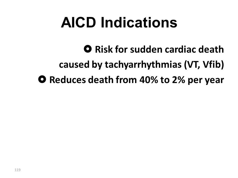 AICD Indications  Risk for sudden cardiac death