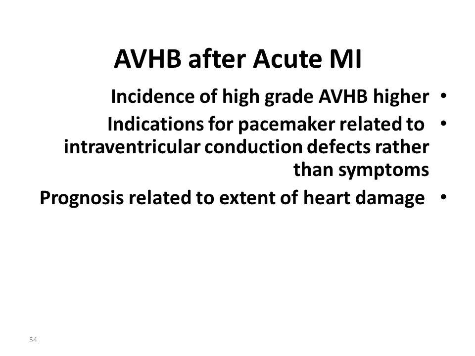 AVHB after Acute MI Incidence of high grade AVHB higher