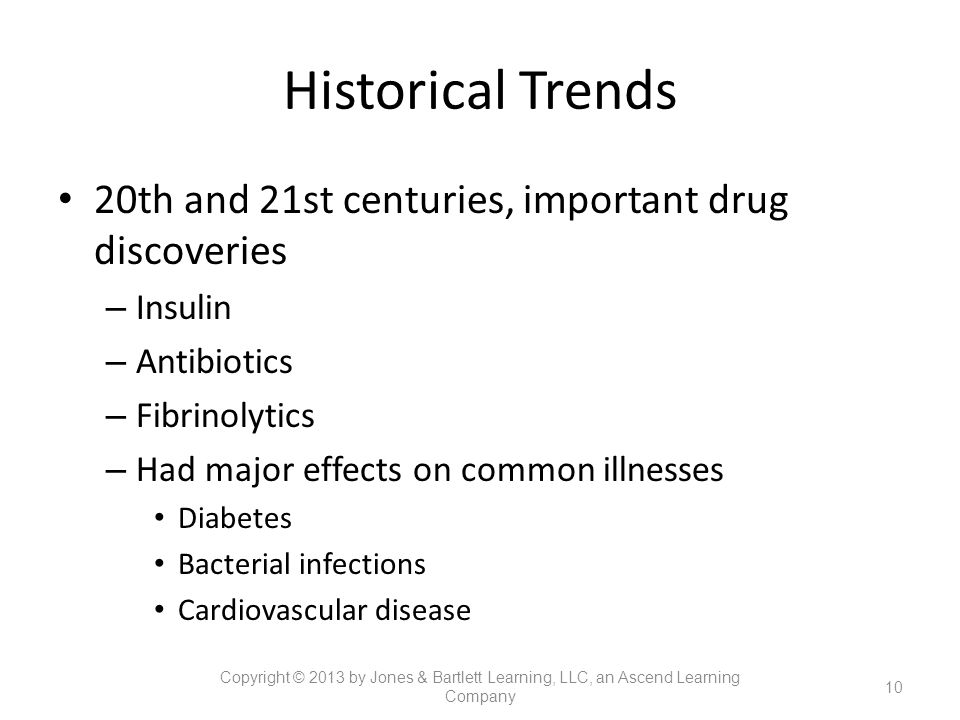 Historical Trends 20th and 21st centuries, important drug discoveries