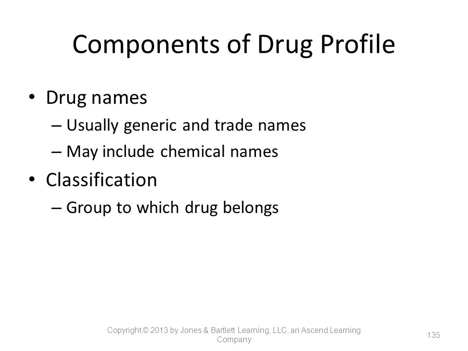 Components of Drug Profile