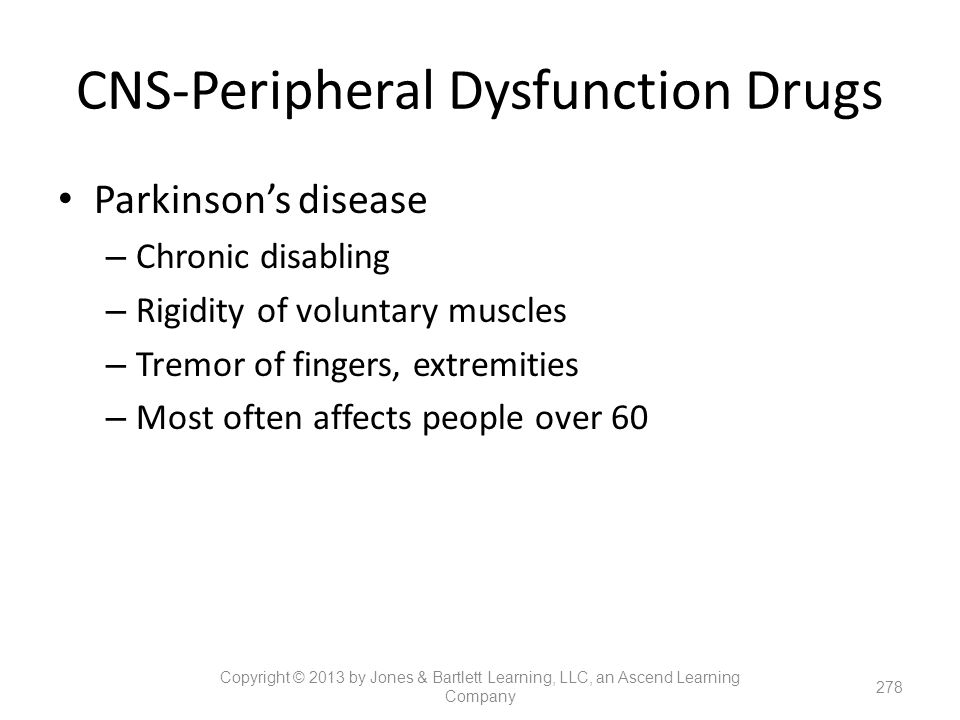 CNS-Peripheral Dysfunction Drugs