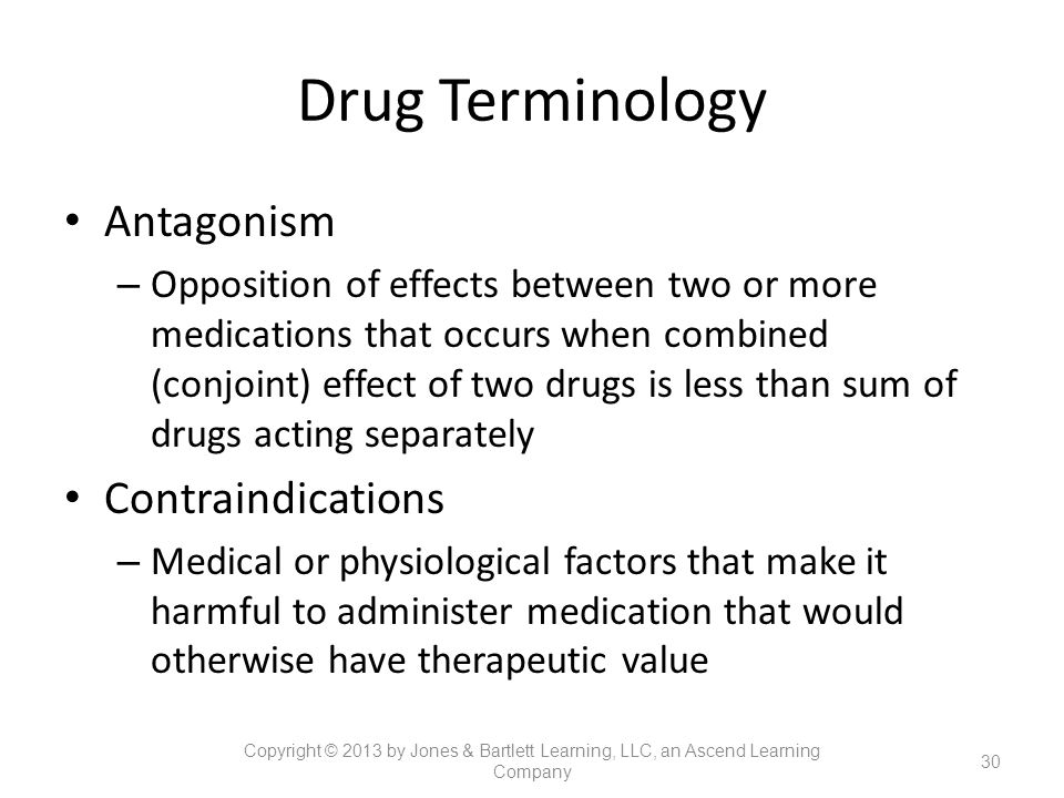 Drug Terminology Antagonism Contraindications