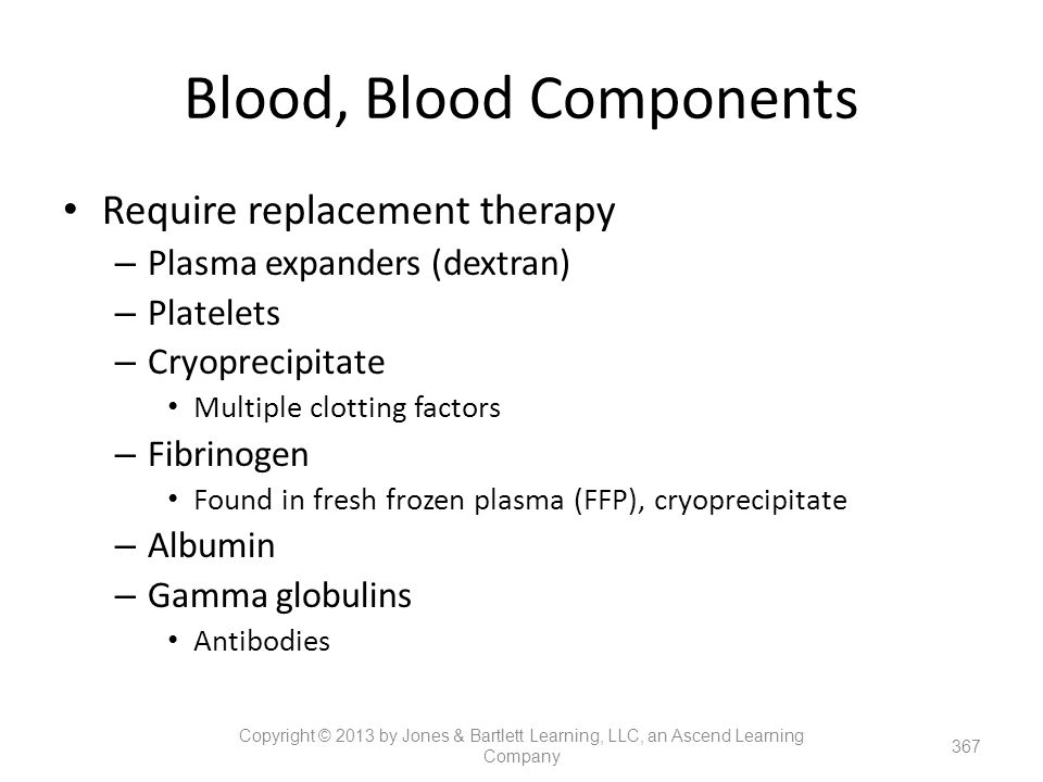 Blood, Blood Components