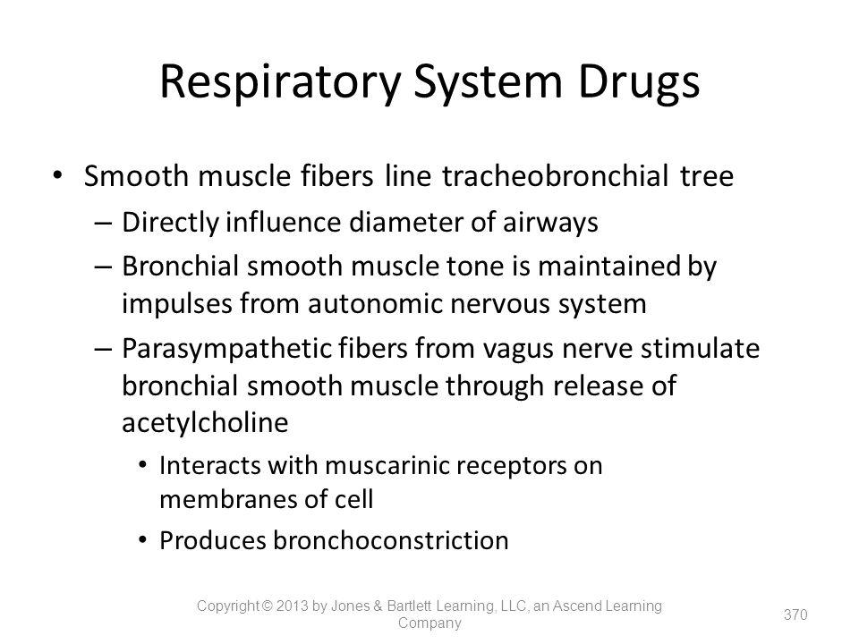 Respiratory System Drugs