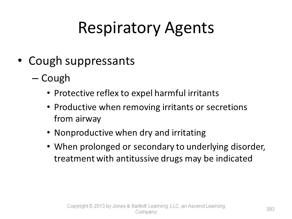 Respiratory Agents Cough suppressants Cough