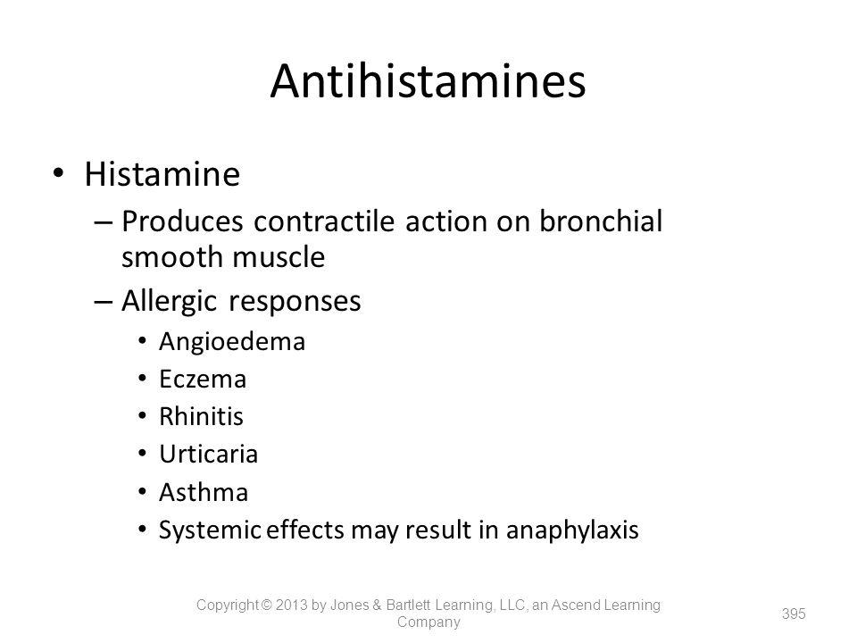 Antihistamines Histamine