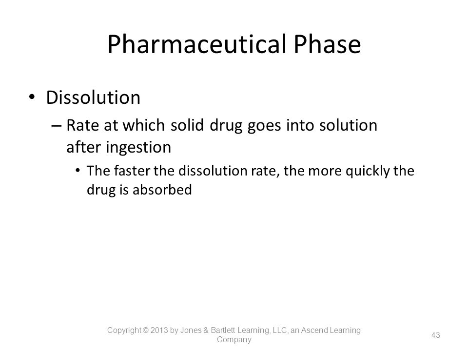Pharmaceutical Phase Dissolution