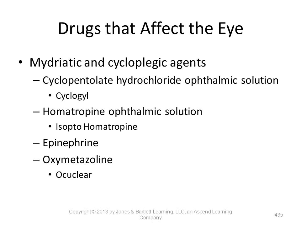 Drugs that Affect the Eye