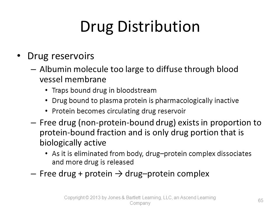 Drug Distribution Drug reservoirs