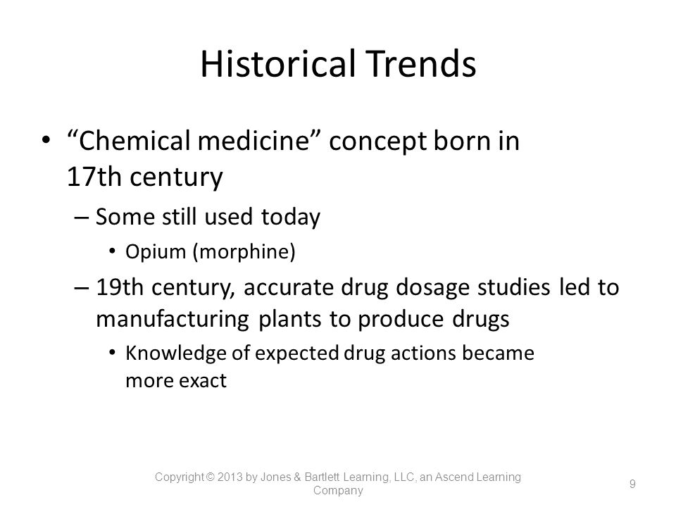 Historical Trends Chemical medicine concept born in 17th century