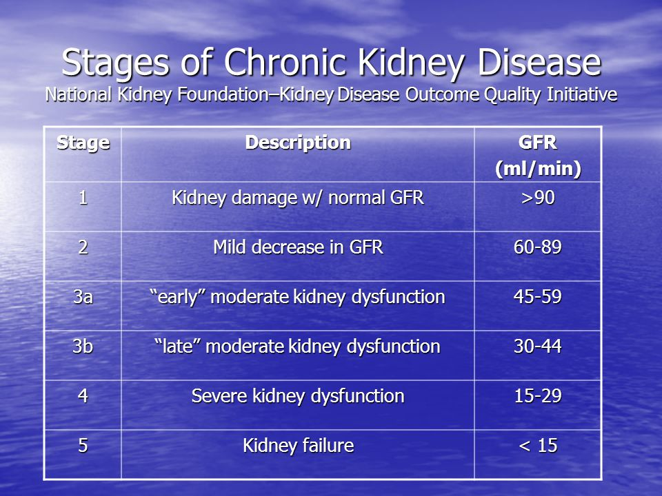 Stages of Chronic Kidney Disease National Kidney Foundation–Kidney Disease Outcome Quality Initiative