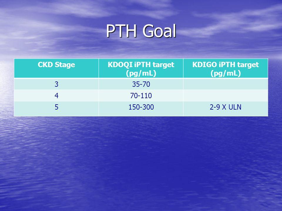 KDOQI iPTH target (pg/mL) KDIGO iPTH target (pg/mL)