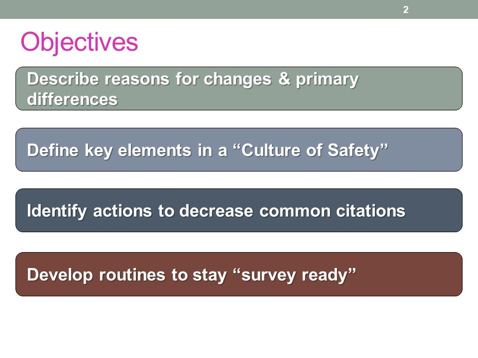 Objectives Describe reasons for changes & primary differences