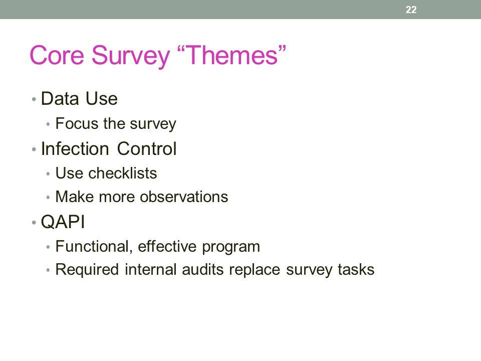 Core Survey Themes Data Use Infection Control QAPI Focus the survey
