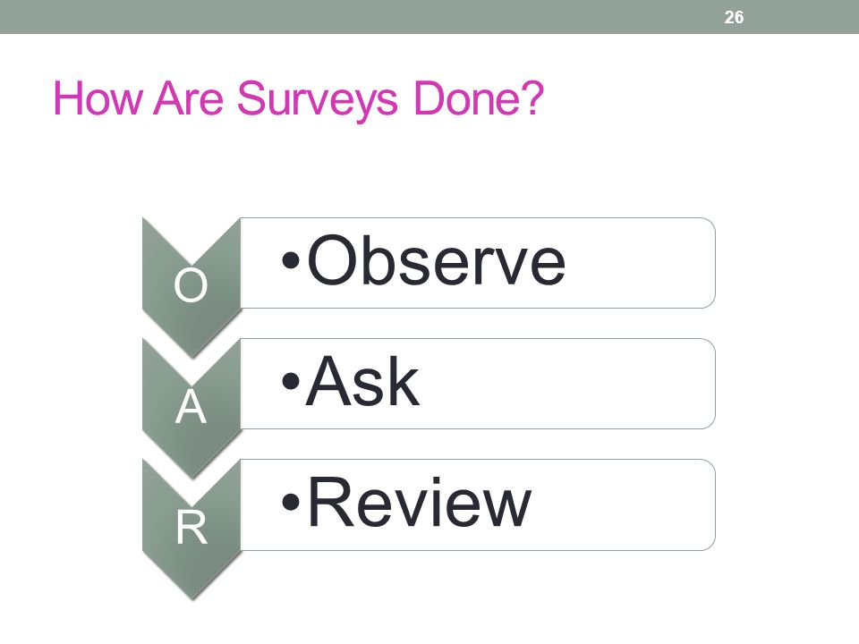How Are Surveys Done O Observe A Ask R Review
