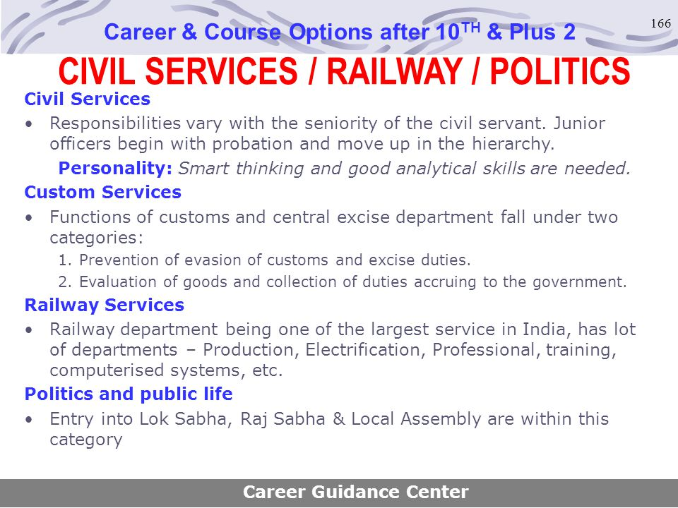 CIVIL SERVICES / RAILWAY / POLITICS