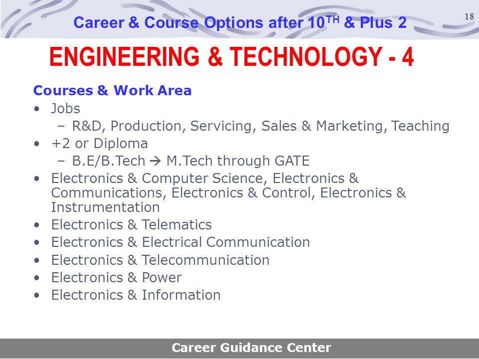 ENGINEERING & TECHNOLOGY - 4
