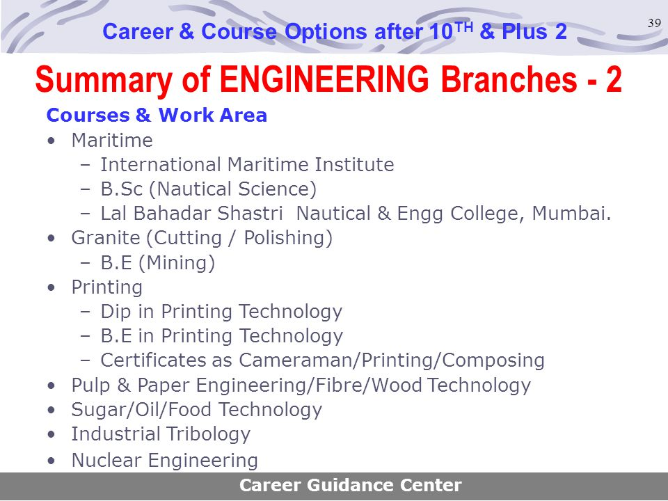 Summary of ENGINEERING Branches - 2