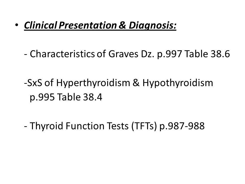 Clinical Presentation & Diagnosis: