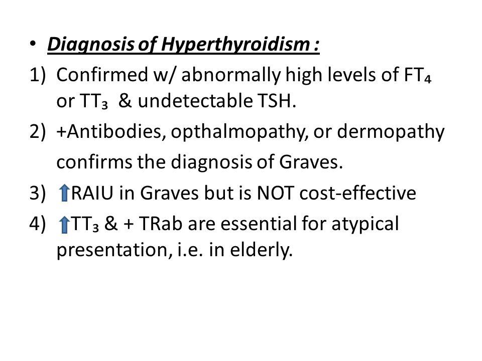 Diagnosis of Hyperthyroidism :