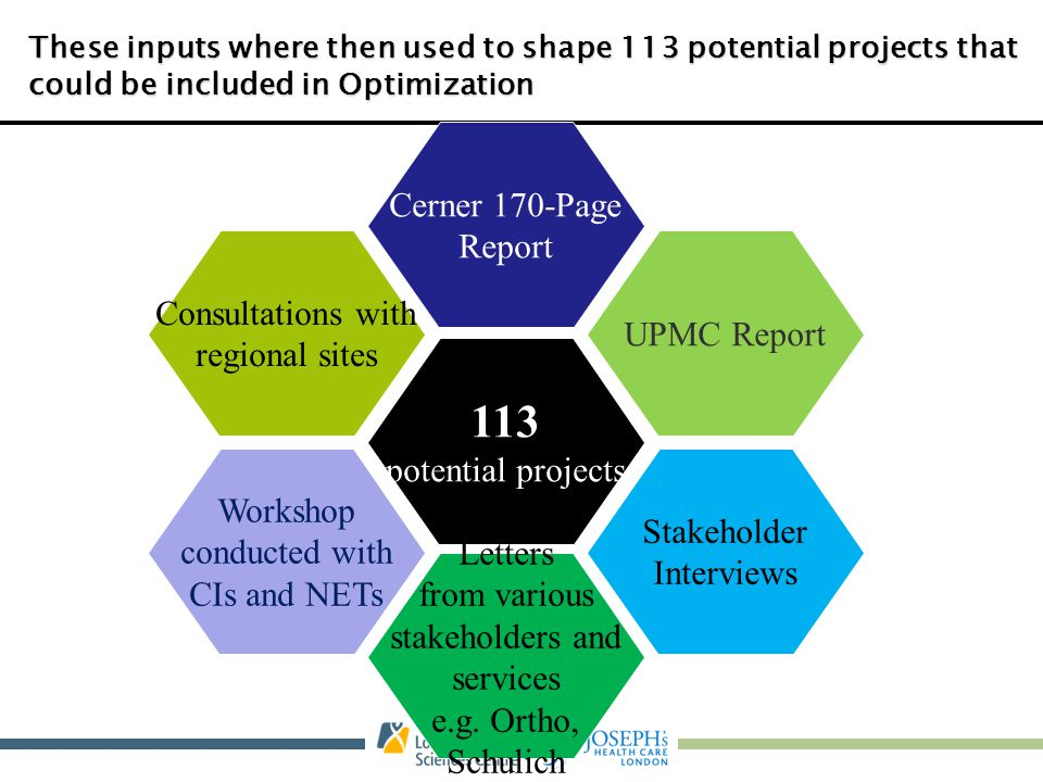 113 potential projects Cerner 170-Page Report