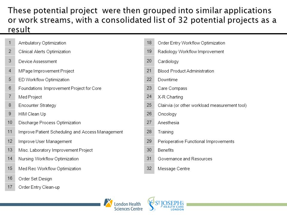 These potential project were then grouped into similar applications or work streams, with a consolidated list of 32 potential projects as a result