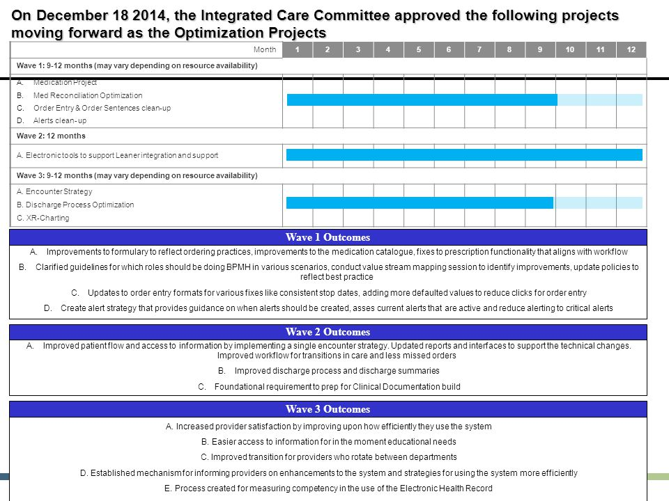 On December 18 2014, the Integrated Care Committee approved the following projects moving forward as the Optimization Projects