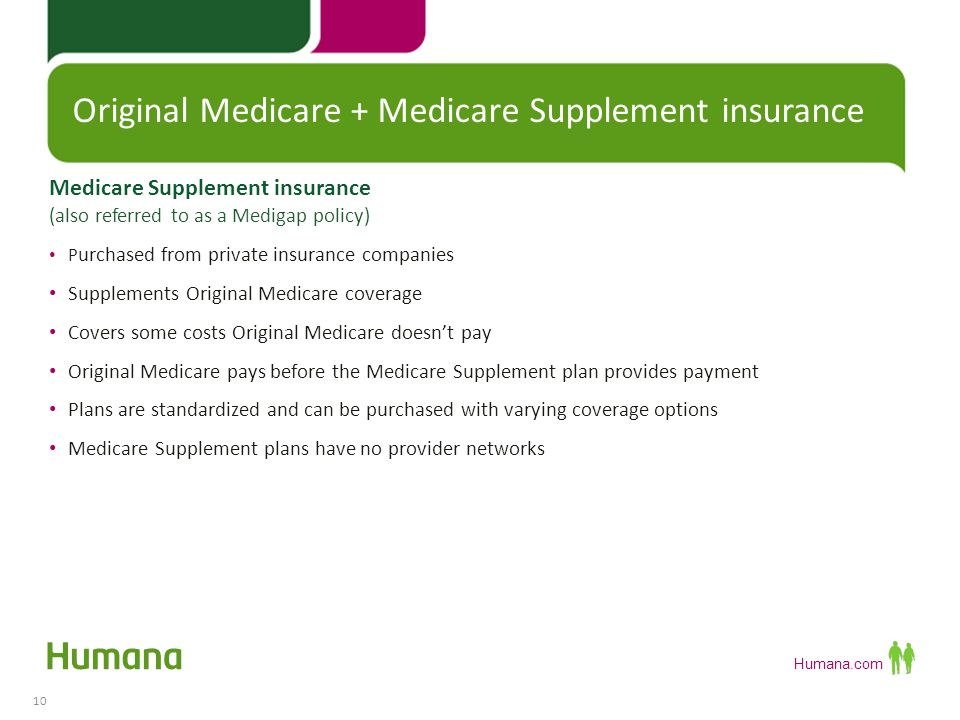 Original Medicare + Medicare Supplement insurance