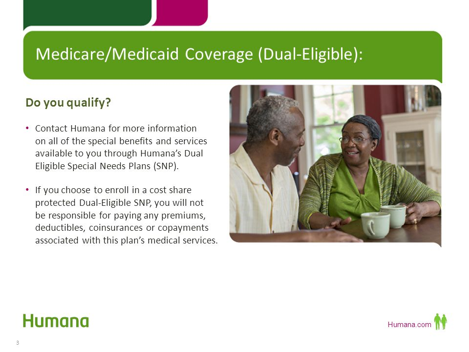 Medicare/Medicaid Coverage (Dual-Eligible):