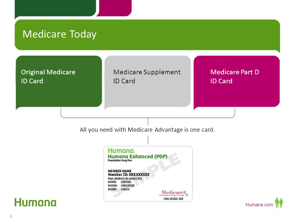 All you need with Medicare Advantage is one card.