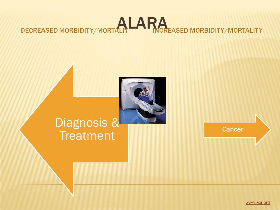 ALARA Diagnosis & Treatment DECREASED Morbidity/Mortaliy
