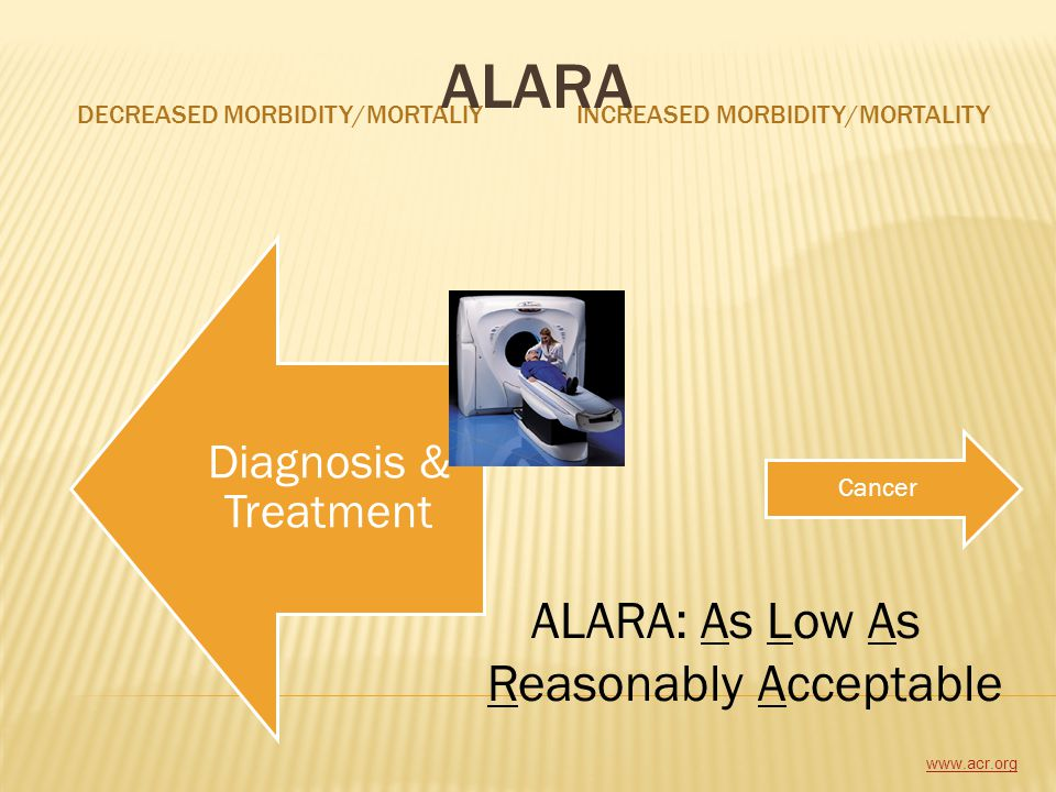 ALARA ALARA: As Low As Reasonably Acceptable Diagnosis & Treatment