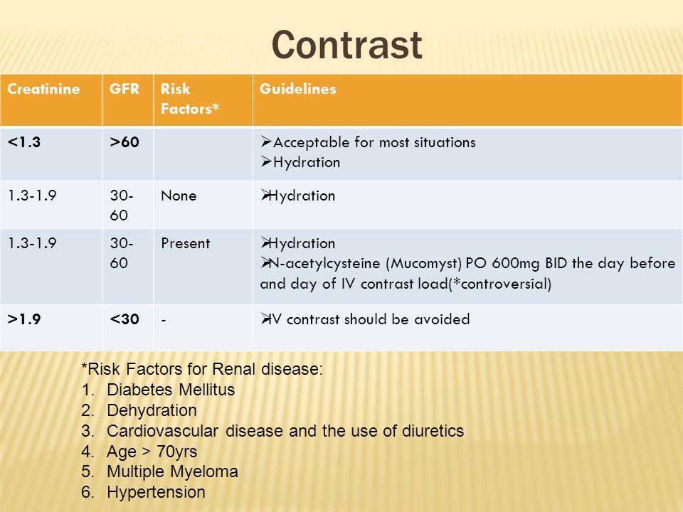 Contrast Creatinine GFR Risk Factors* Guidelines <1.3 >60