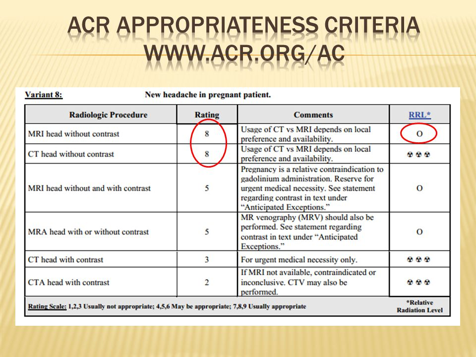ACR Appropriateness Criteria www.acr.org/ac
