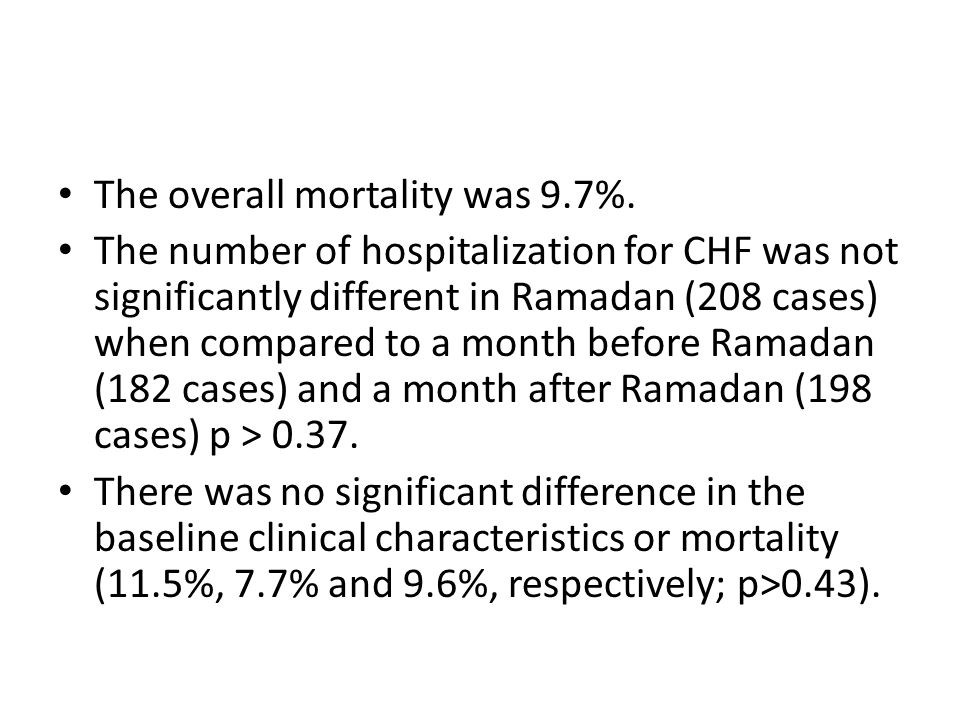 The overall mortality was 9.7%.