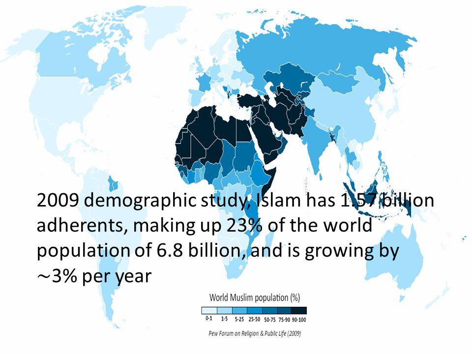 2009 demographic study, Islam has 1