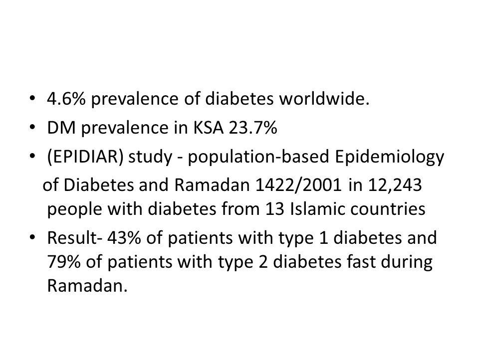 4.6% prevalence of diabetes worldwide.