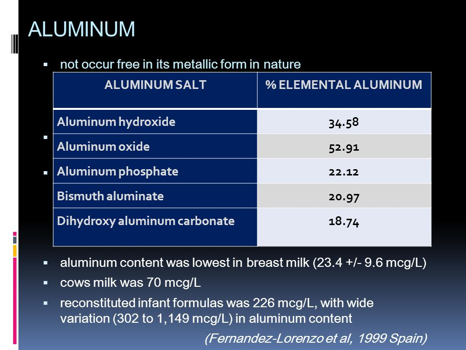 ALUMINUM not occur free in its metallic form in nature