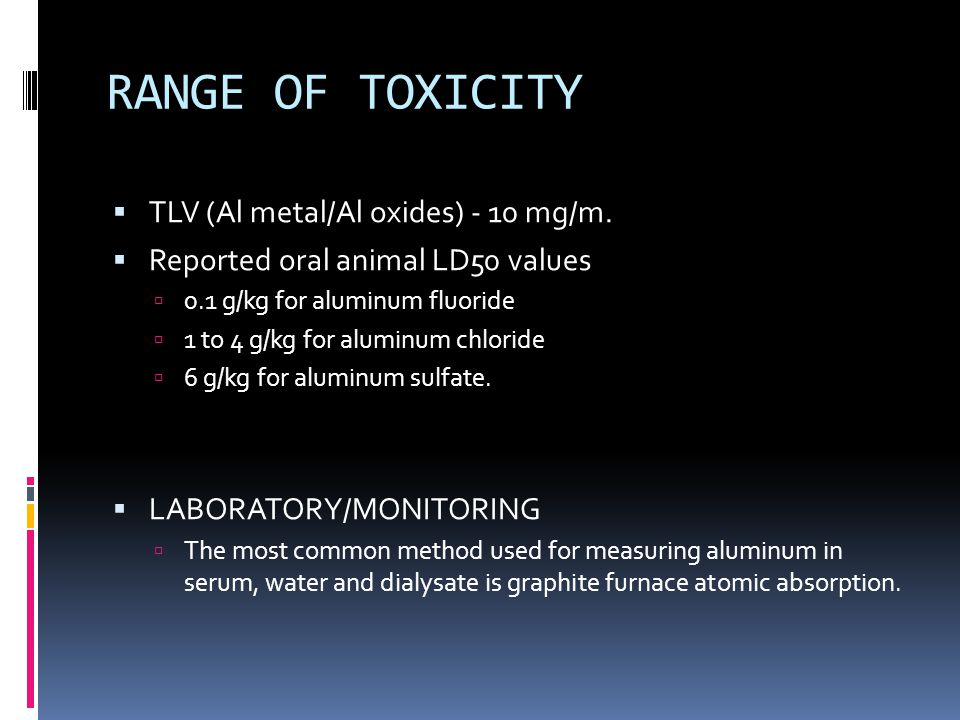 RANGE OF TOXICITY TLV (Al metal/Al oxides) - 10 mg/m.
