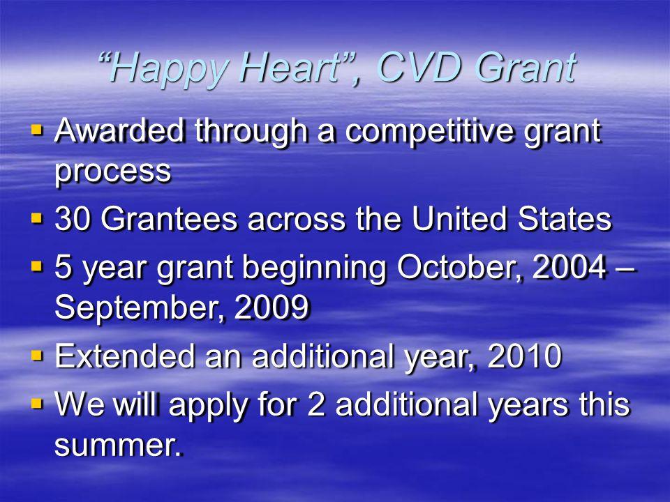 Happy Heart , CVD Grant