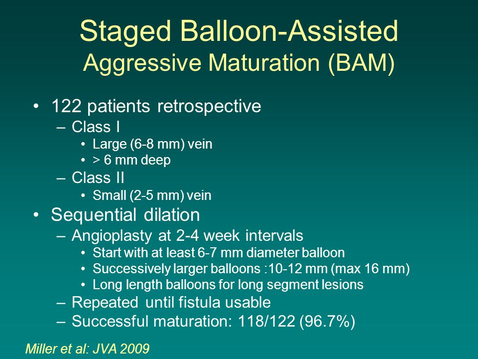 Staged Balloon-Assisted Aggressive Maturation (BAM)