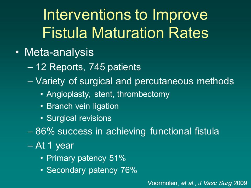 Interventions to Improve Fistula Maturation Rates