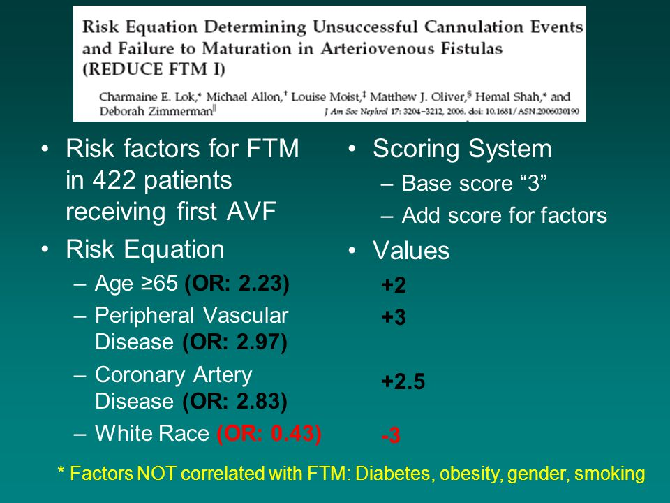 Risk factors for FTM in 422 patients receiving first AVF