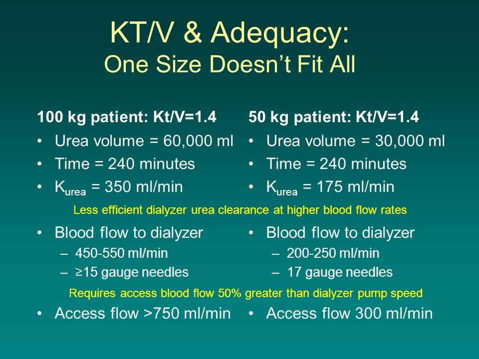 KT/V & Adequacy: One Size Doesn't Fit All