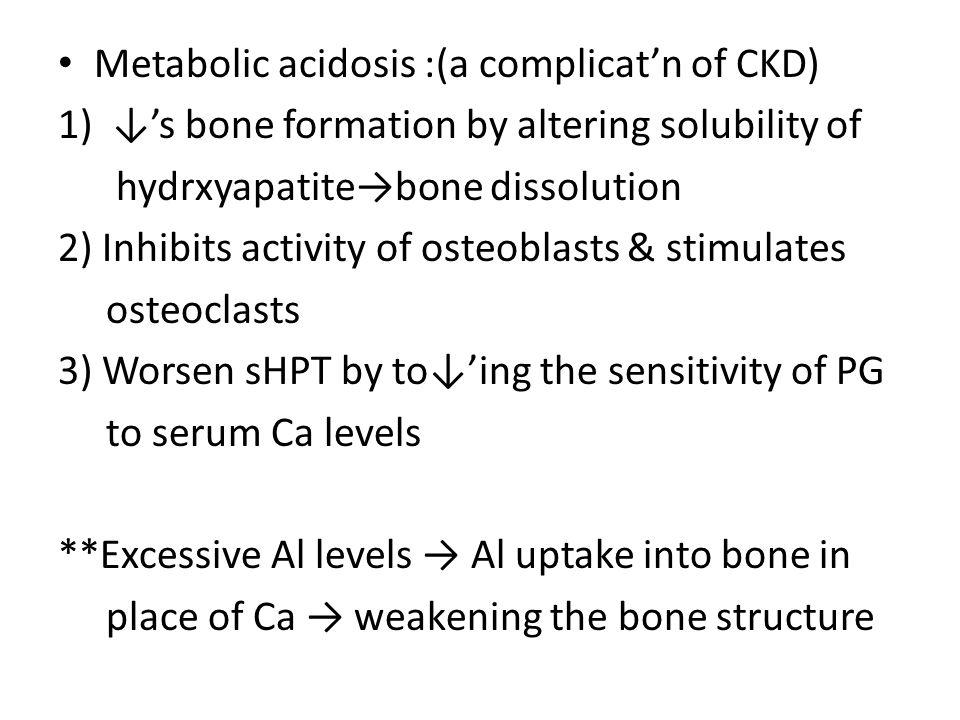 Metabolic acidosis :(a complicat'n of CKD)