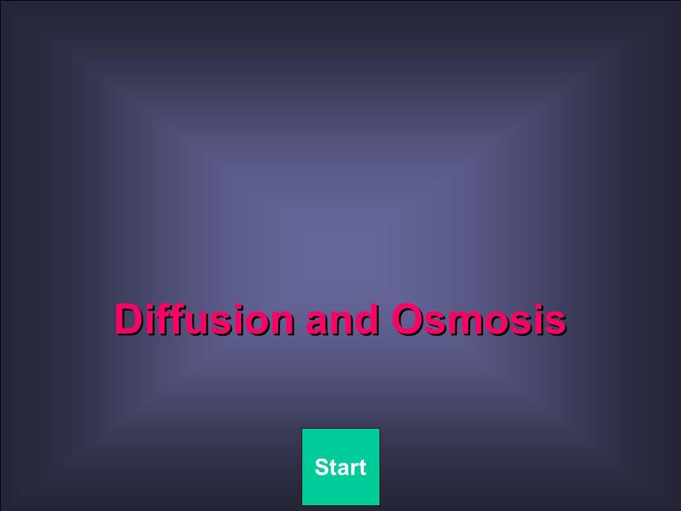 Diffusion and Osmosis Start