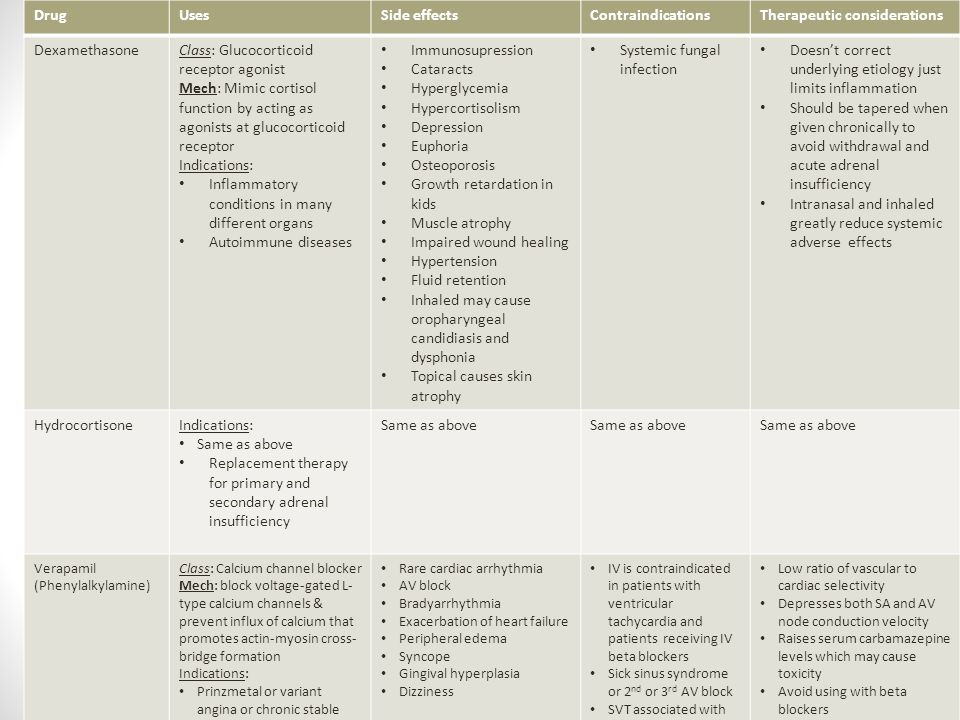 Therapeutic considerations Dexamethasone